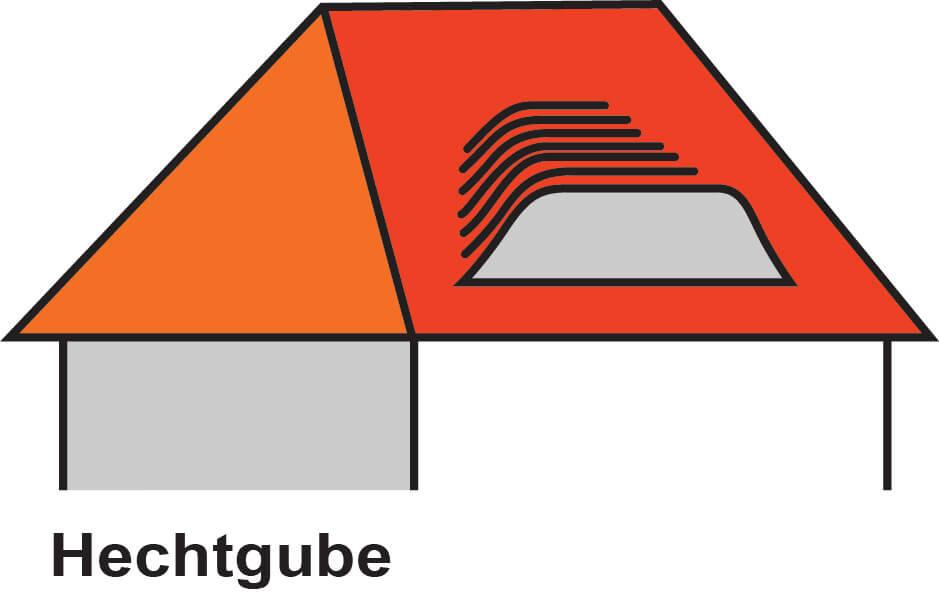 Hechtgaube