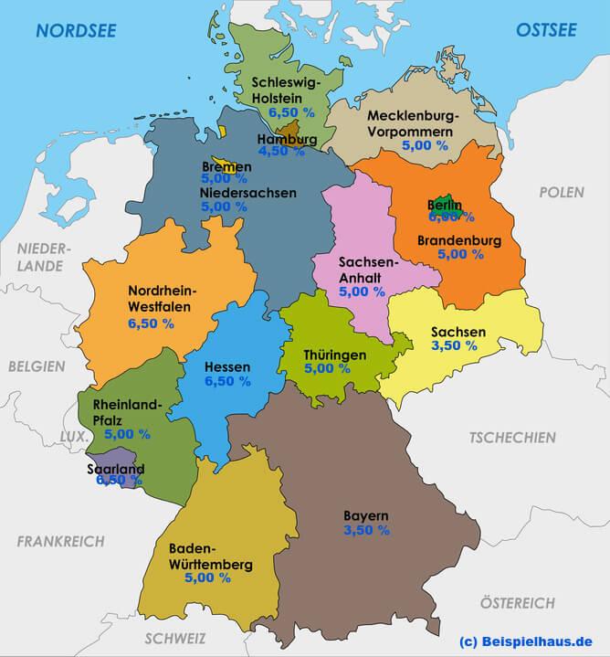 ᐅ Grunderwerbsteuer Nach Bundesland